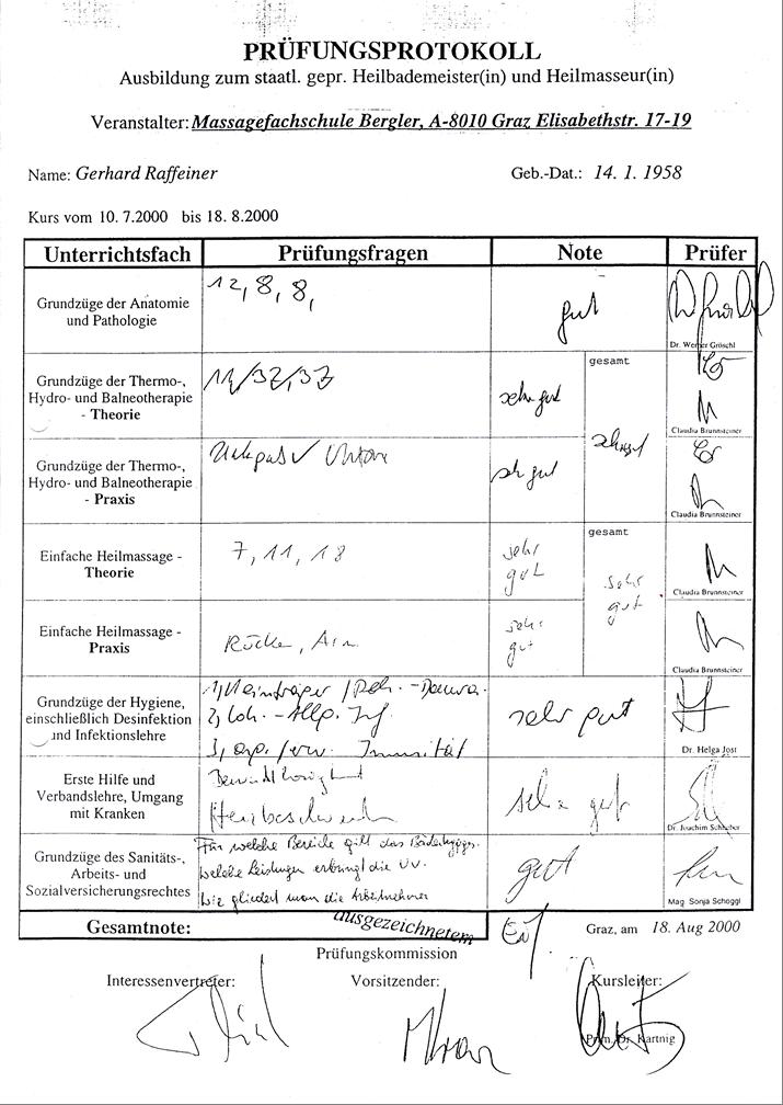 Prüfungsprotokoll Dipl. med. Heilbademeister + Heilmasseur Gery RGR