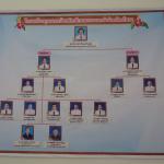 15 Führungsstab RGR